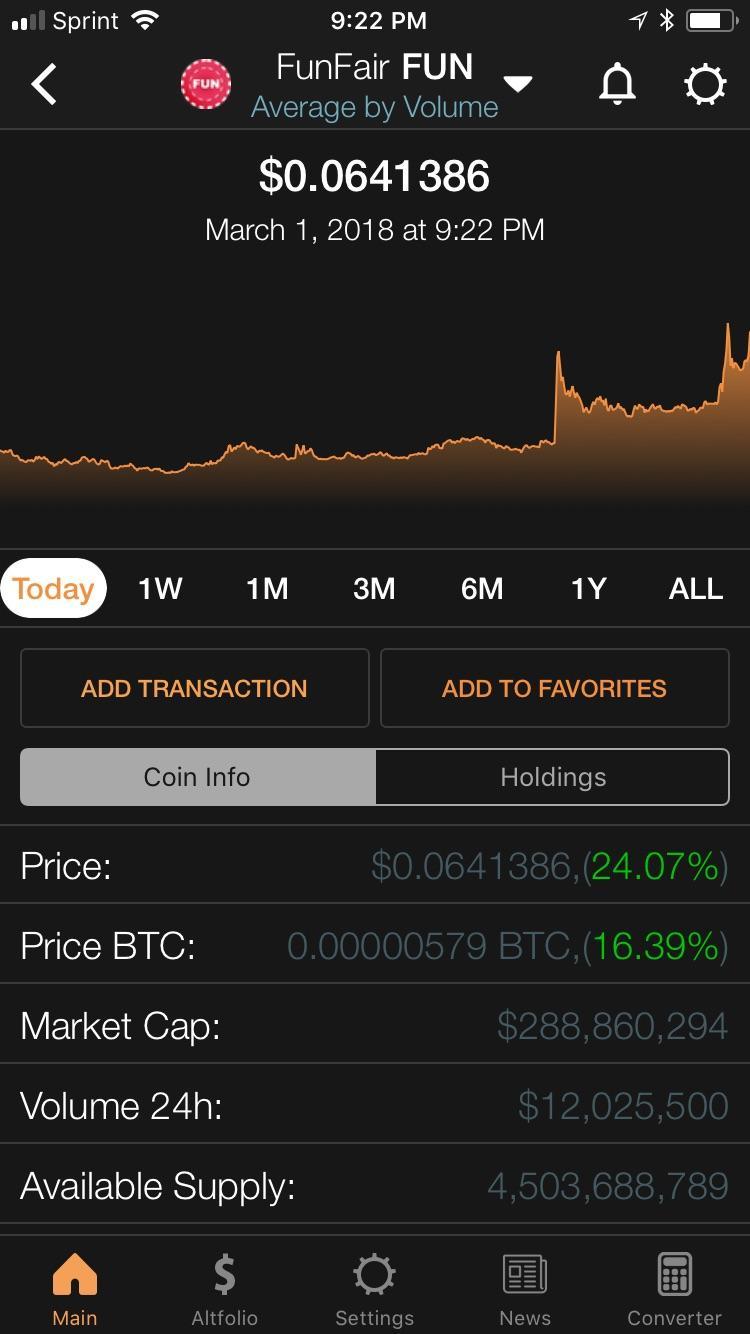 Keine Einzahlung bitcoin casino gratis bonus